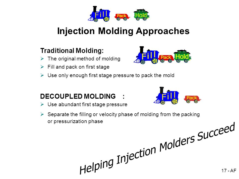 Injection Molding Approaches