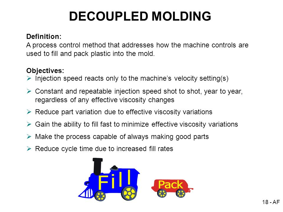 DECOUPLED MOLDINGSM Definition: