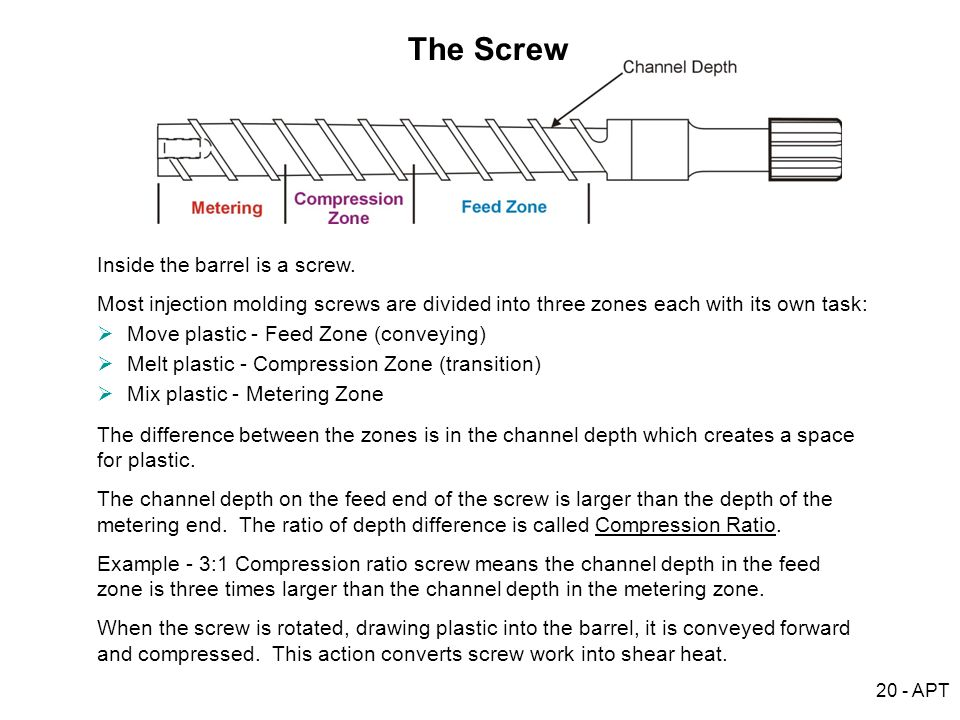 The Screw Inside the barrel is a screw.