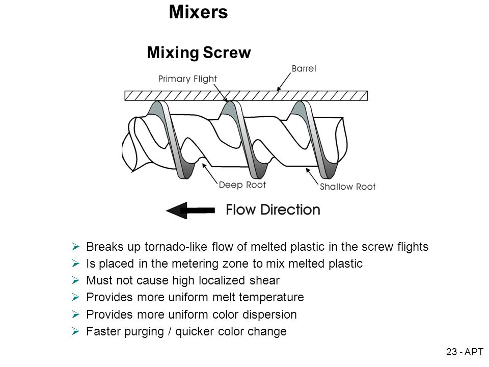 Mixers Mixing Screw. Breaks up tornado-like flow of melted plastic in the screw flights. Is placed in the metering zone to mix melted plastic.
