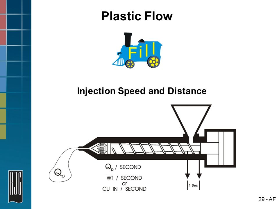 Plastic Flow Injection Speed and Distance 29 - AF 29