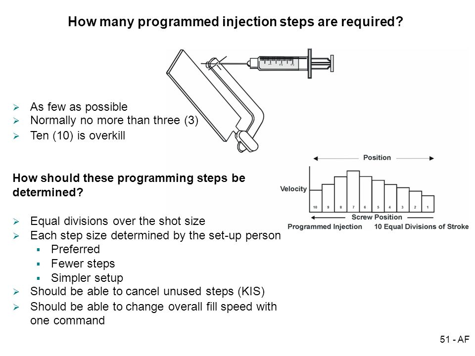 How many programmed injection steps are required