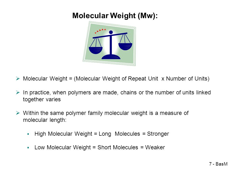Molecular Weight (Mw):