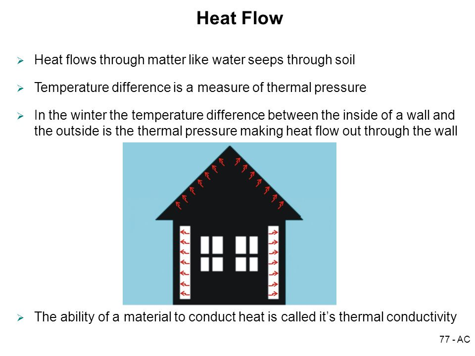 Heat Flow Heat flows through matter like water seeps through soil