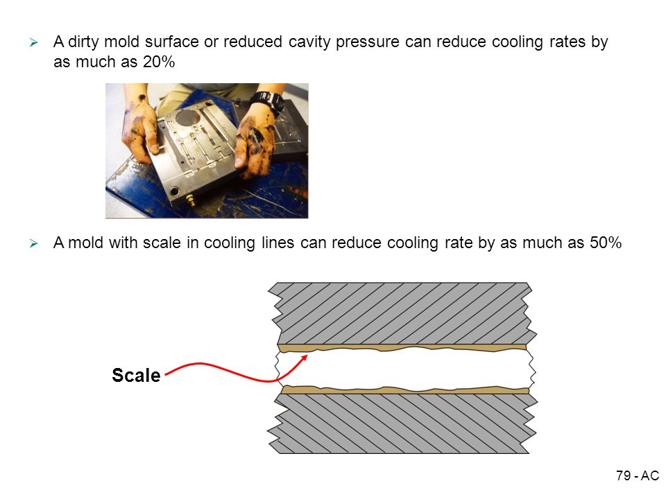 A dirty mold surface or reduced cavity pressure can reduce cooling rates by as much as 20%