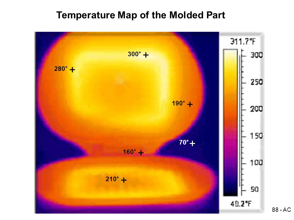 Temperature Map of the Molded Part