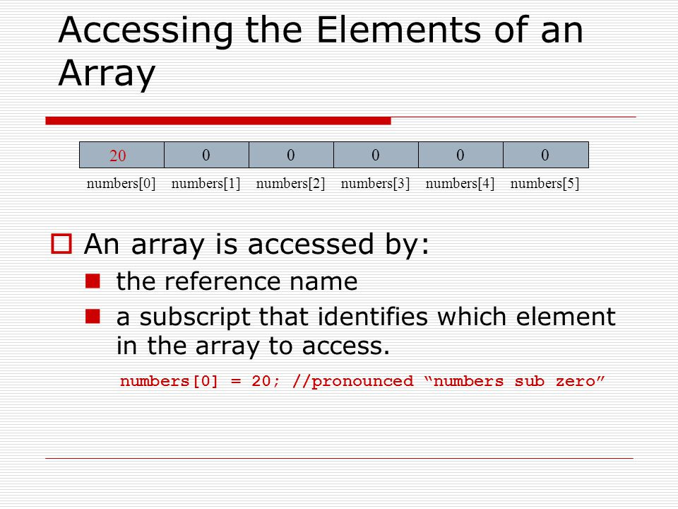Accessing the Elements of an Array