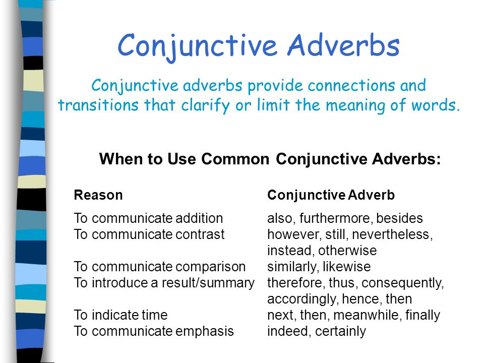 When to Use Common Conjunctive Adverbs:
