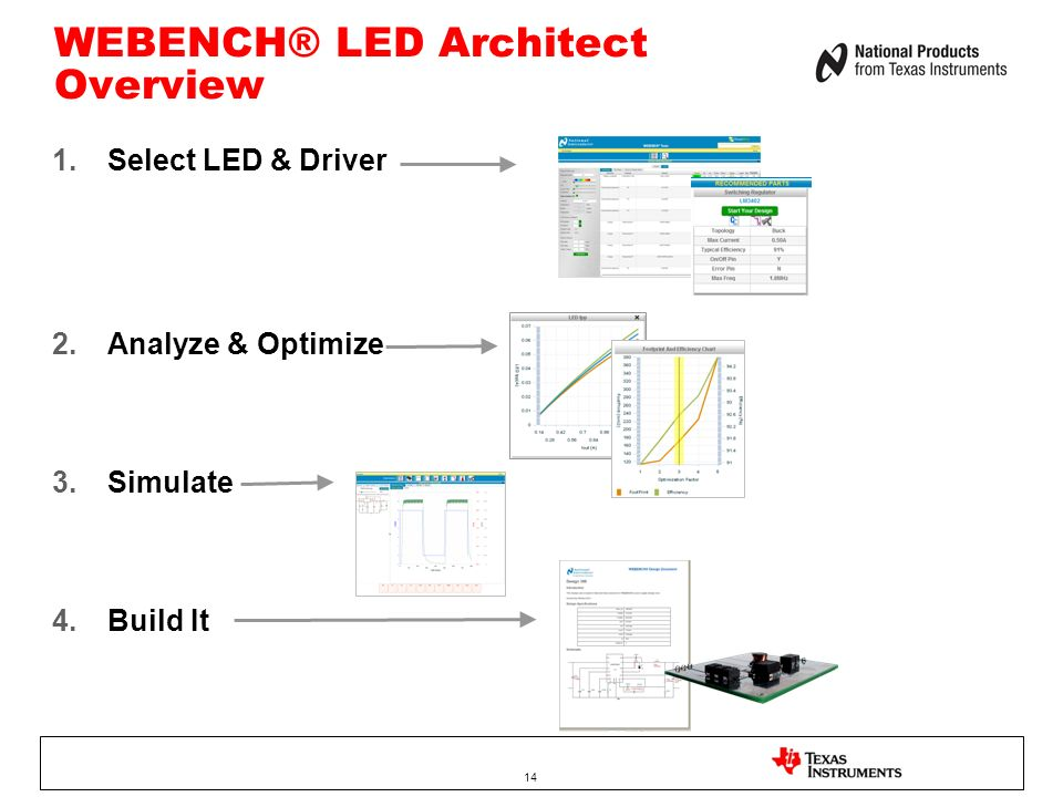WEBENCH® LED Architect Overview
