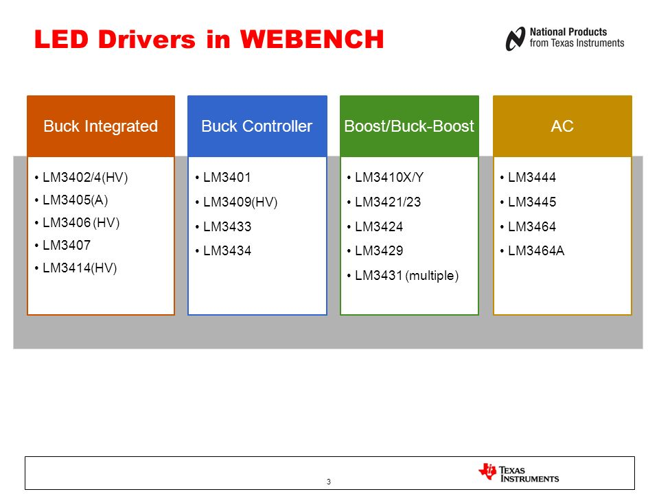 LED Drivers in WEBENCH Buck Integrated Buck Controller
