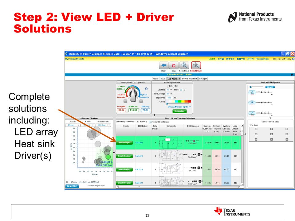 Step 2: View LED + Driver Solutions