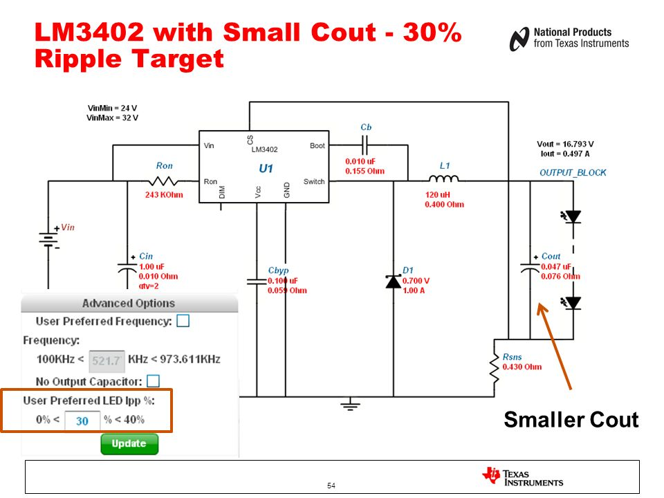 LM3402 with Small Cout - 30% Ripple Target