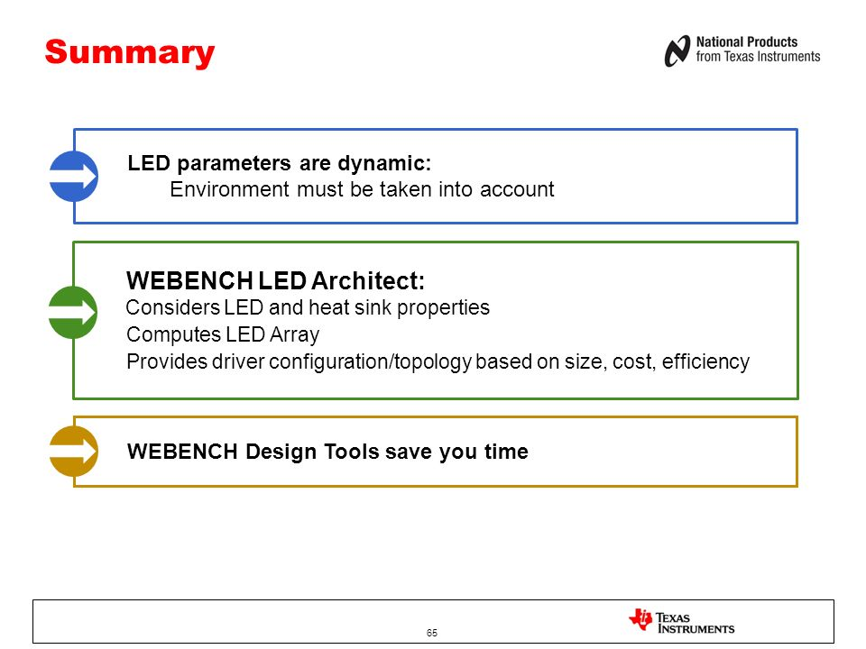 Summary WEBENCH LED Architect: Considers LED and heat sink properties
