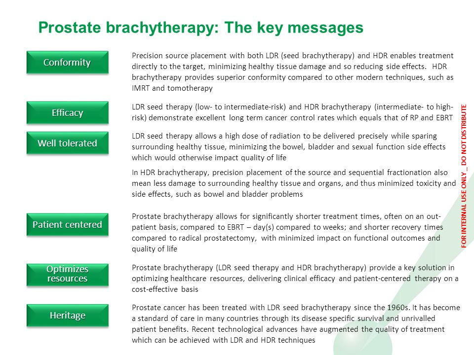 Prostate brachytherapy: The key messages