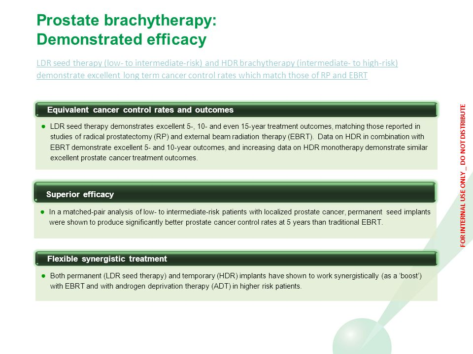 Prostate brachytherapy: Demonstrated efficacy