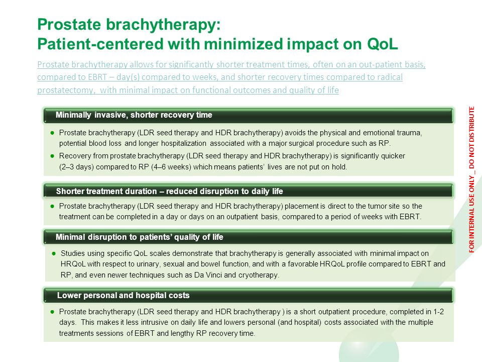 Prostate brachytherapy: Patient-centered with minimized impact on QoL