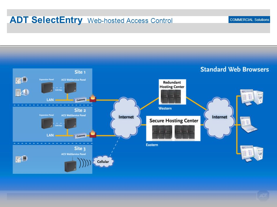 ADT SelectEntry Web-hosted Access Control