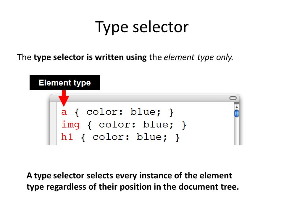 Type selector The type selector is written using the element type only.
