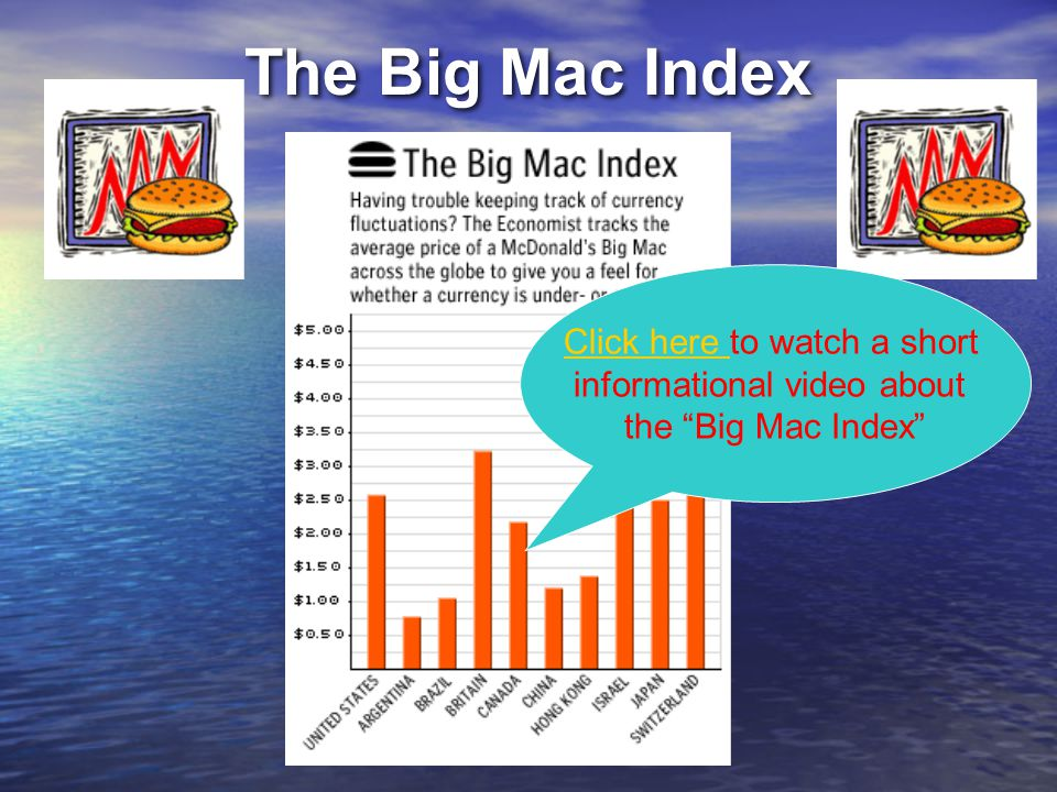 The Big Mac Index Click here to watch a short