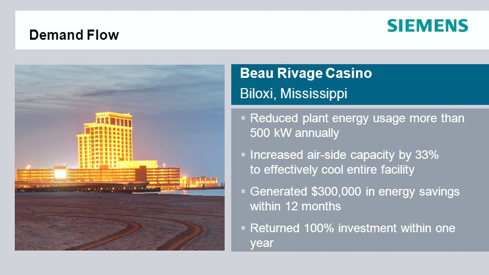 Demand Flow Beau Rivage Casino Biloxi, Mississippi