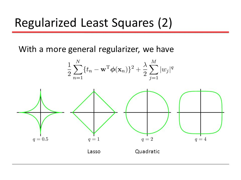 Regularized Least Squares (2)