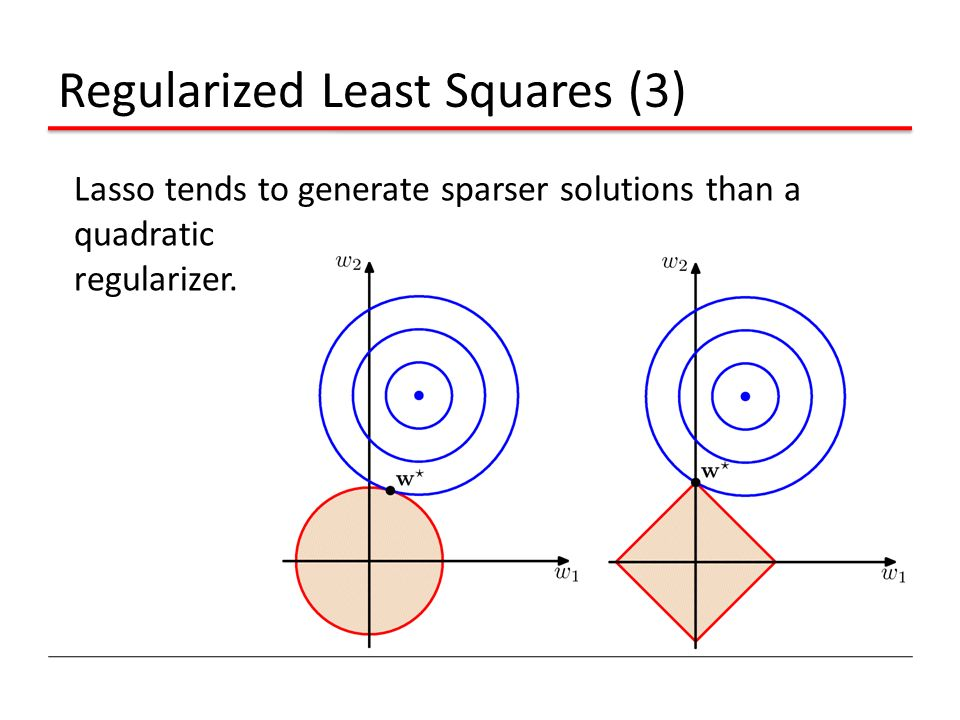 Regularized Least Squares (3)