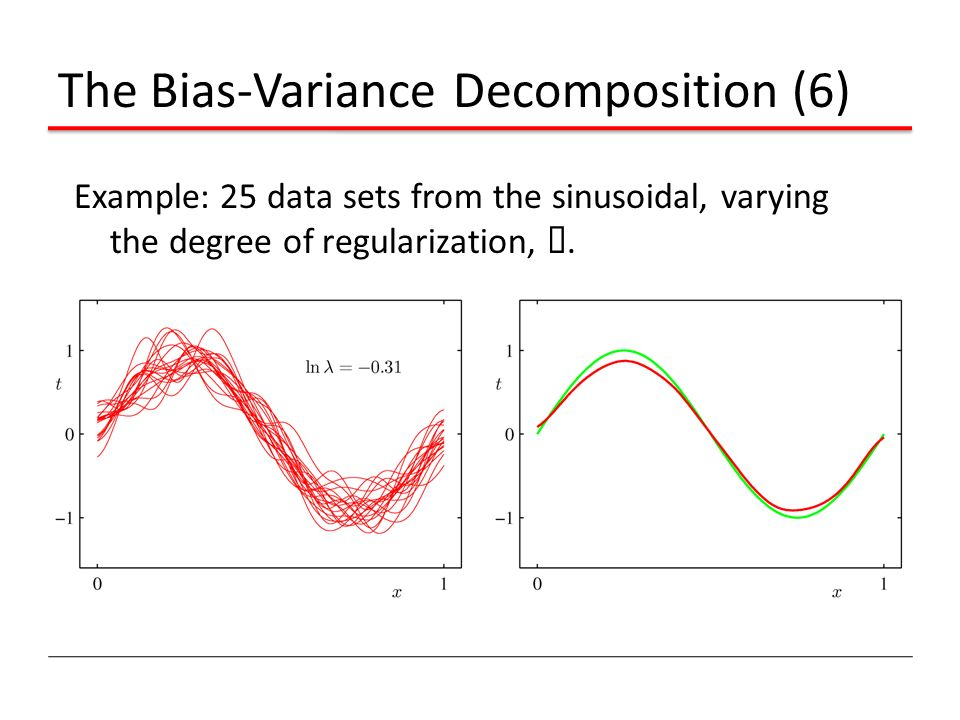 The Bias-Variance Decomposition (6)