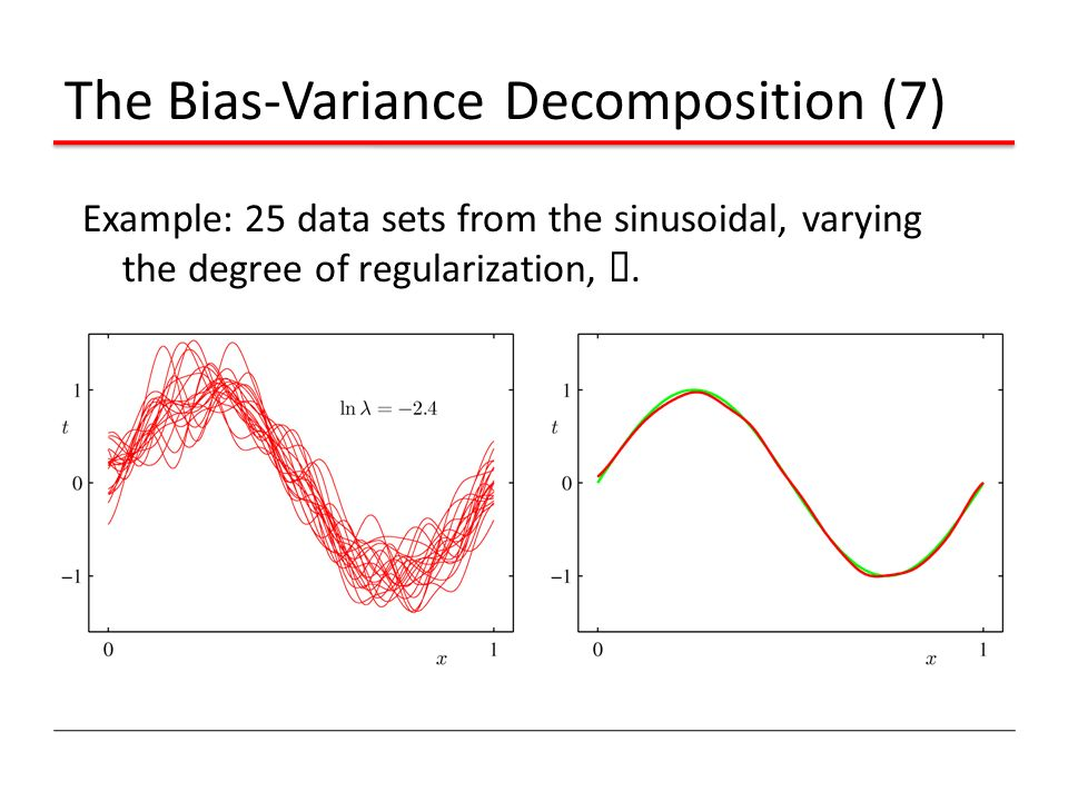 The Bias-Variance Decomposition (7)