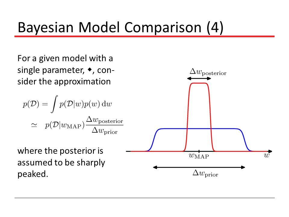 Bayesian Model Comparison (4)
