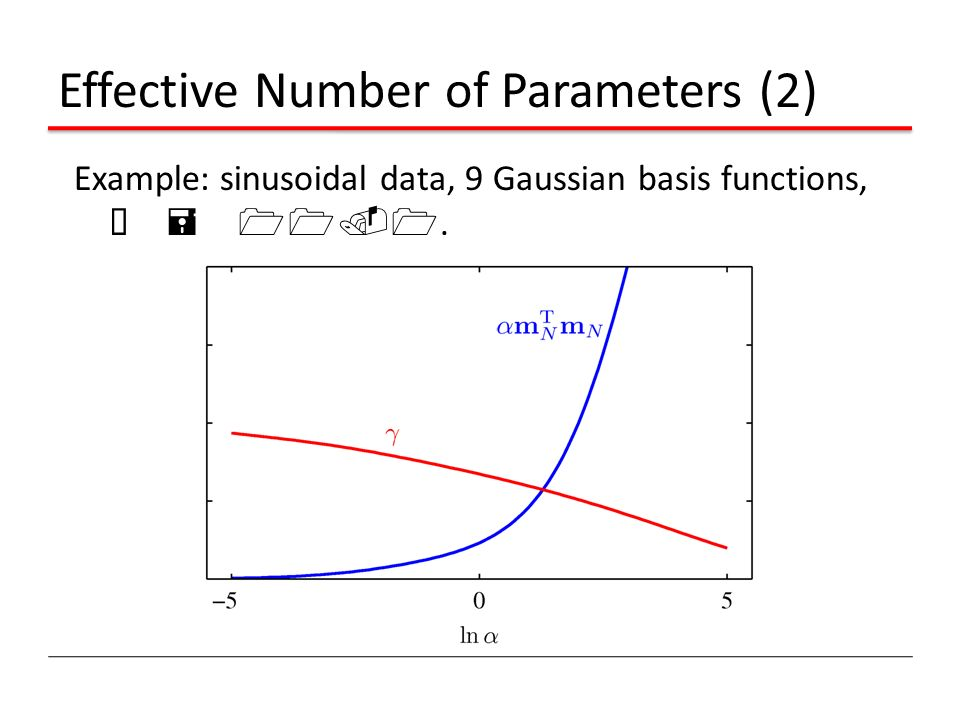 Effective Number of Parameters (2)