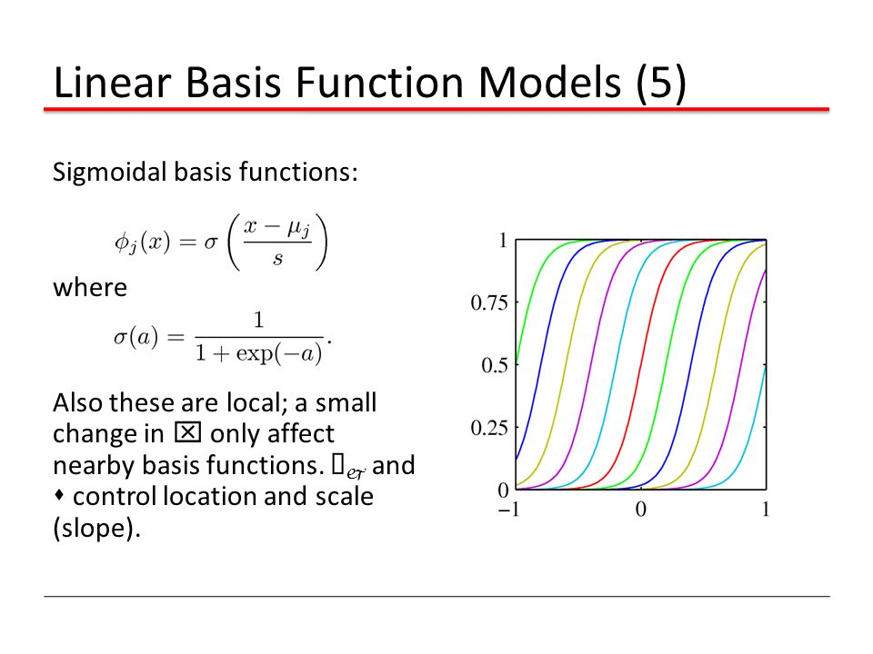 Linear Basis Function Models (5)