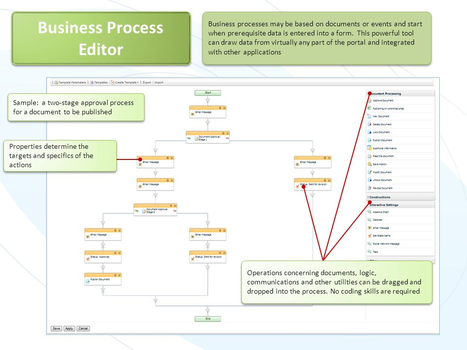 Business Process Editor