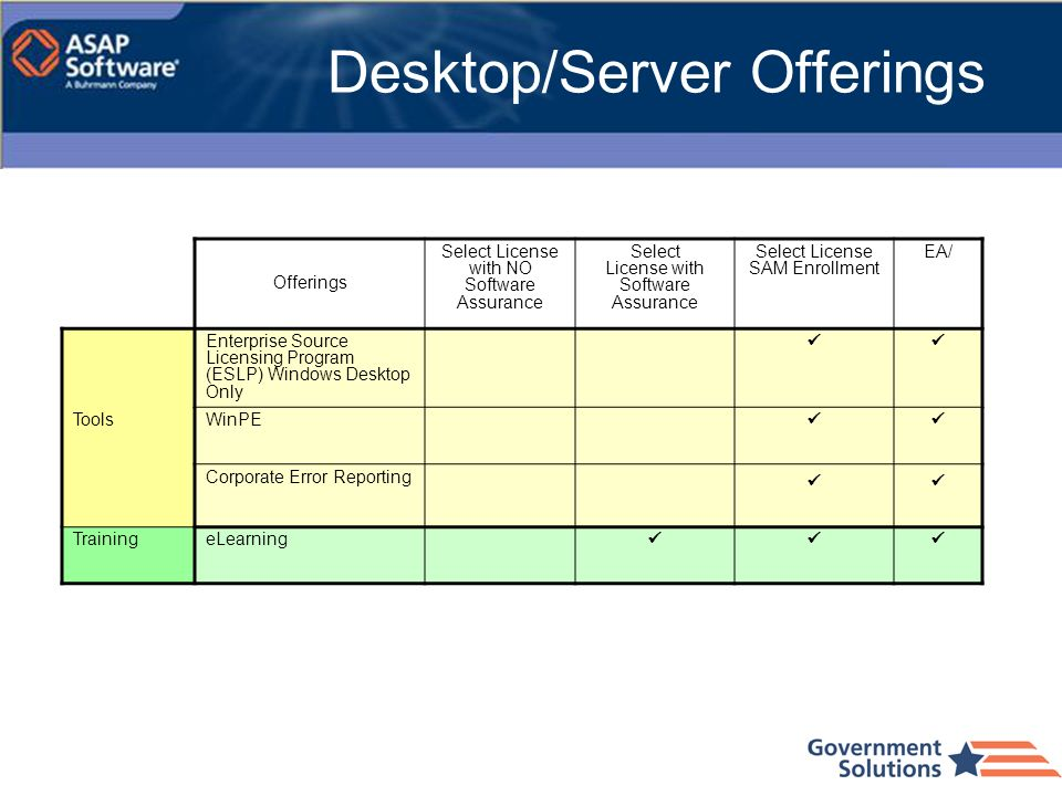 Desktop/Server Offerings