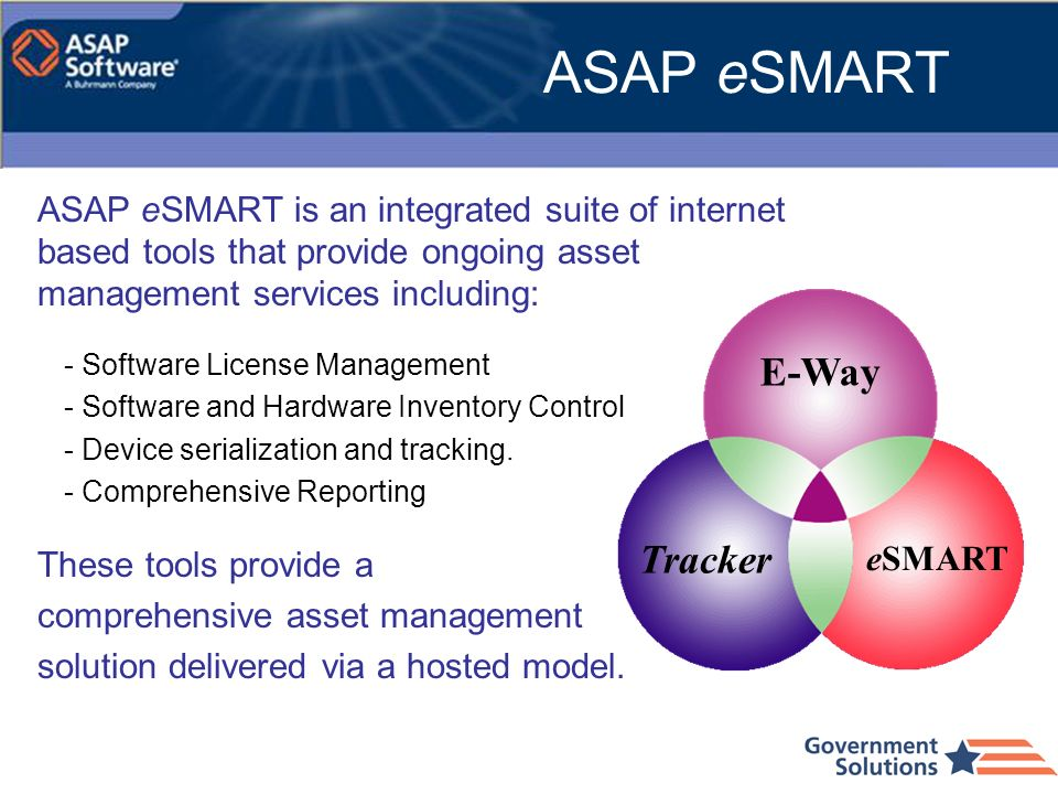 ASAP eSMART E-Way Tracker