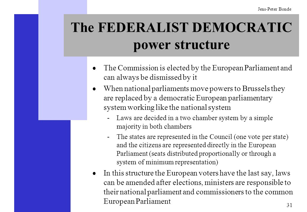 The FEDERALIST DEMOCRATIC power structure