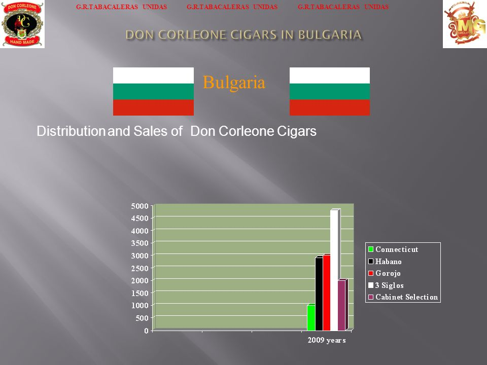 DON CORLEONE CIGARS IN BULGARIA
