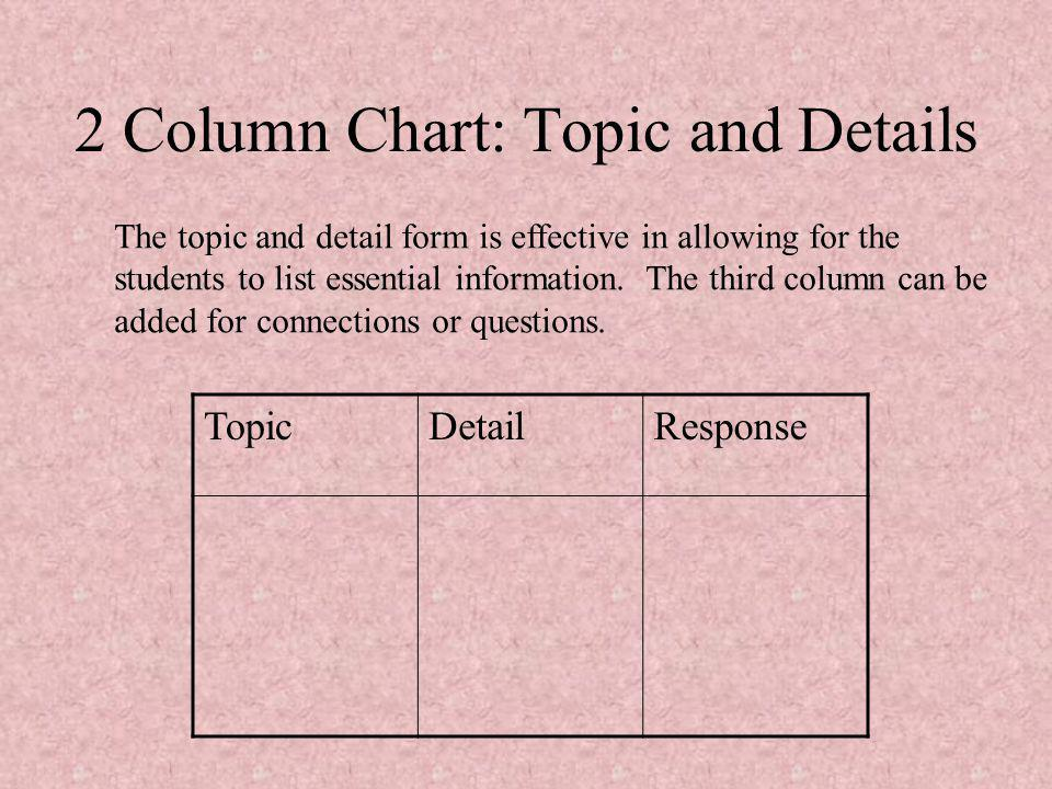 2 Column Chart: Topic and Details