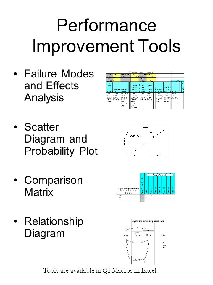 Performance Improvement Tools
