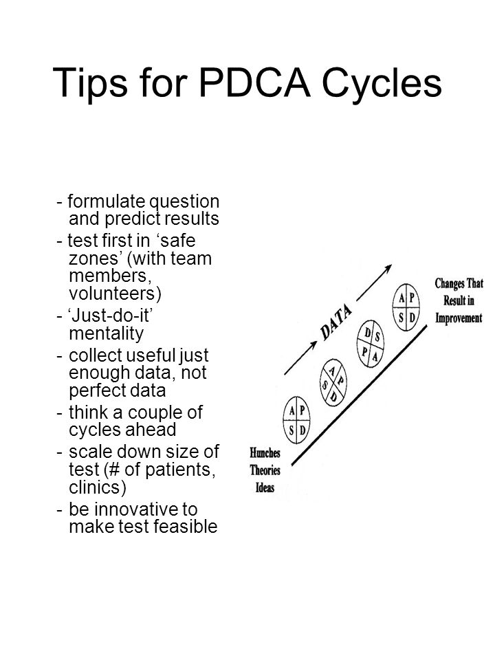 Tips for PDCA Cycles - formulate question and predict results