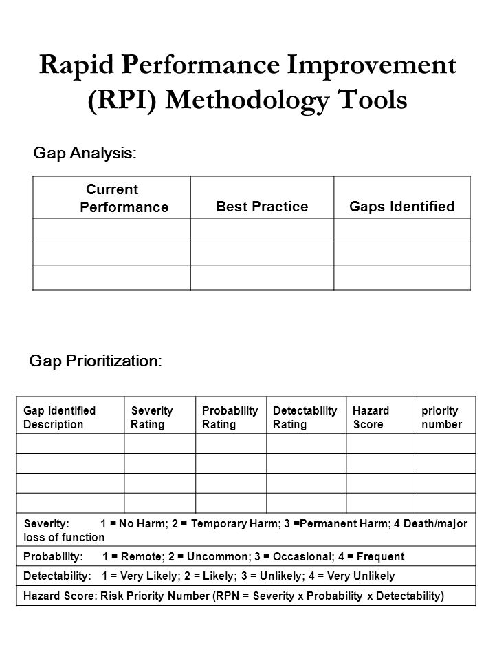 Rapid Performance Improvement (RPI) Methodology Tools