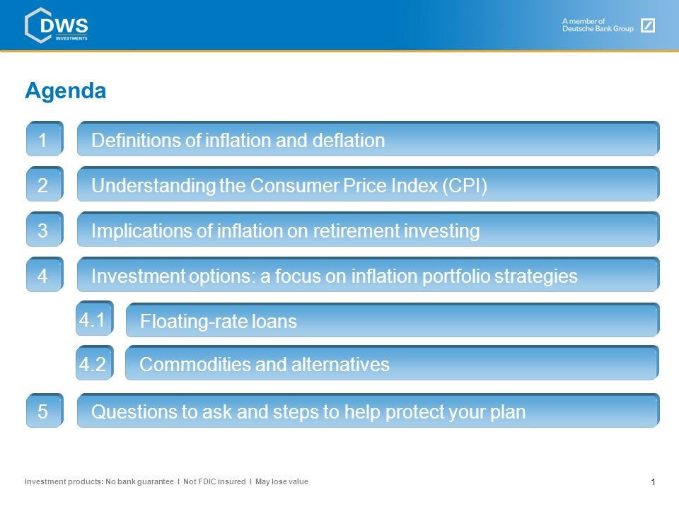 Agenda 1 Definitions of inflation and deflation 2