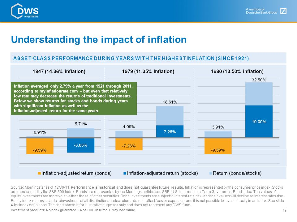 Understanding the impact of inflation