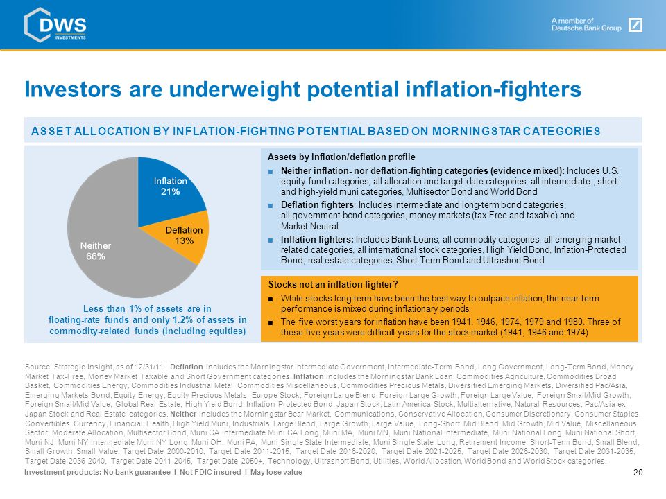 Investors are underweight potential inflation-fighters