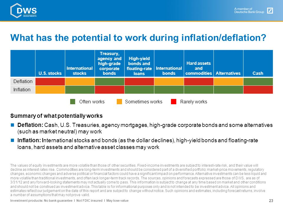 What has the potential to work during inflation/deflation