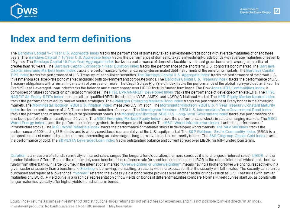 Index and term definitions
