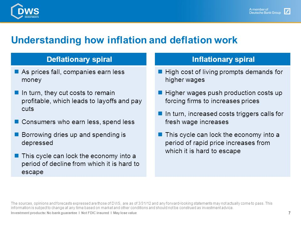 Understanding how inflation and deflation work