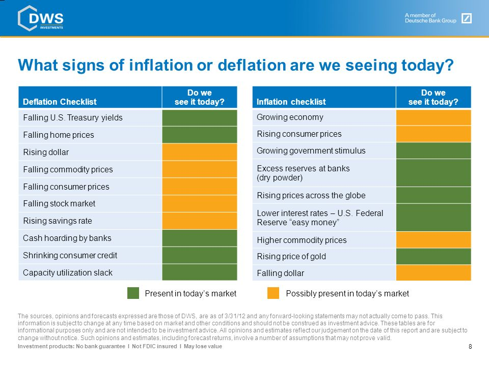 What signs of inflation or deflation are we seeing today
