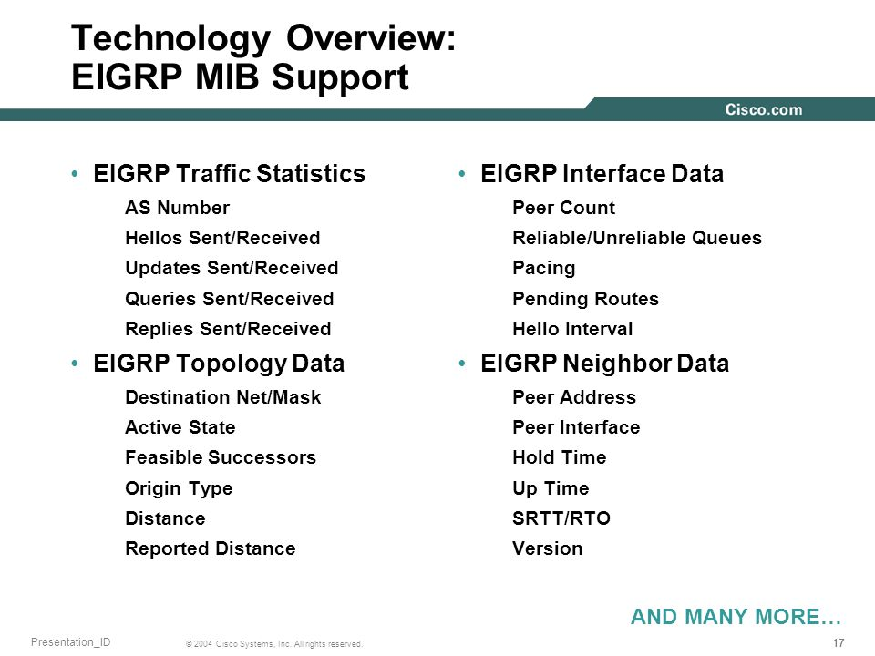 Technology Overview: EIGRP MIB Support