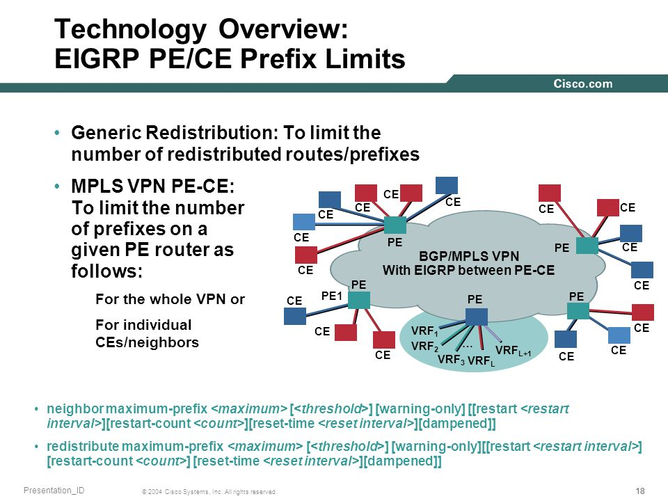 Technology Overview: EIGRP PE/CE Prefix Limits