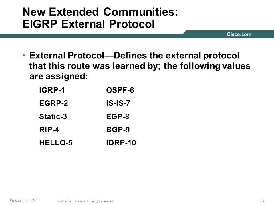 New Extended Communities: EIGRP External Protocol